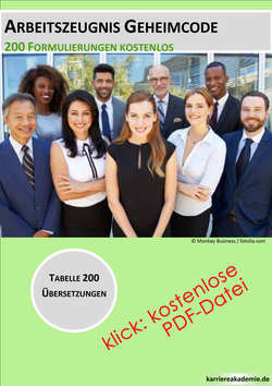 Arbeitsrecht Abmahnung Liste Mit 50 Beispielen Karriereakademie