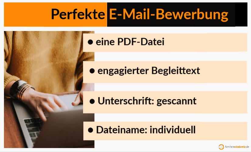 E Mail Bewerbung 30 Tipps Aufbau Muster Checkliste Karriereakademie